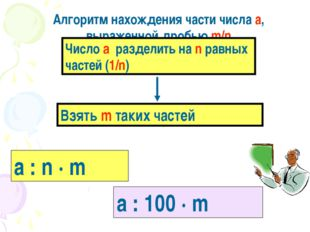 Алгоритм нахождения части числа а, выраженной дробью m/n Число a разделить на