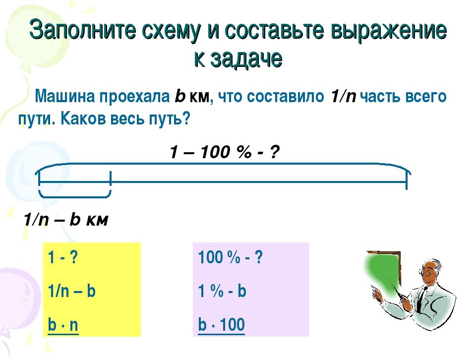 Заполните схему и составьте выражение к задаче Машина проехала b км, что сост...