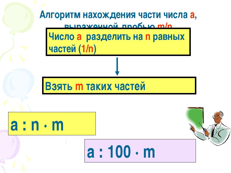Алгоритм нахождения части числа а, выраженной дробью m/n Число a разделить на...