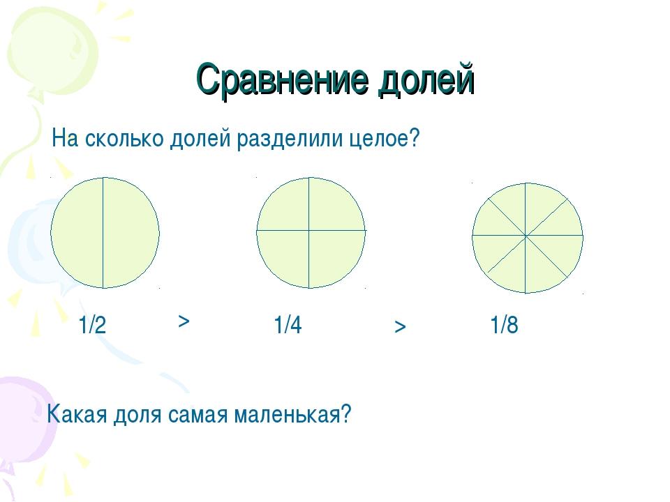 Сравнение долей На сколько долей разделили целое? Какая доля самая маленькая?...