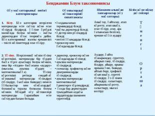 Бенджамин Блум таксономиясы Оқу мақсаттарының негізгі категорияларыОқушыла