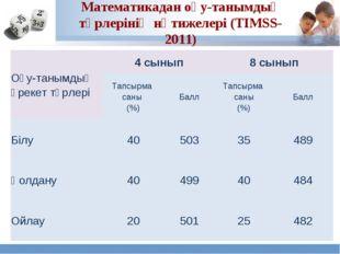 * Математикадан оқу-танымдық түрлерінің нәтижелері (TIMSS-2011) Оқу-танымдық