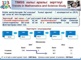 * TIMSS халықаралық зерттеуі Trends in Mathematics and Science Study Білім же
