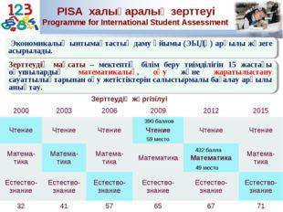 * PISA халықаралық зерттеуі Programme for International Student Assessment Эк
