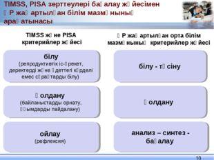 TIMSS, PISA зерттеулері бағалау жүйесімен ҚР жаңартылған білім мазмұнының ара