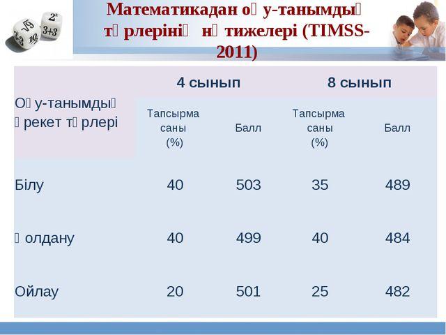 * Математикадан оқу-танымдық түрлерінің нәтижелері (TIMSS-2011) Оқу-танымдық...