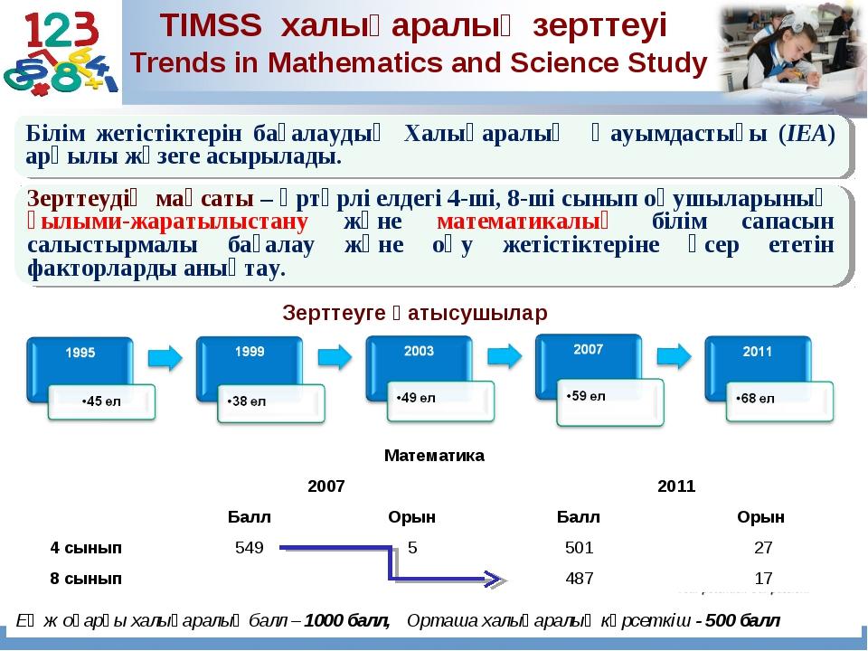 * TIMSS халықаралық зерттеуі Trends in Mathematics and Science Study Білім же...