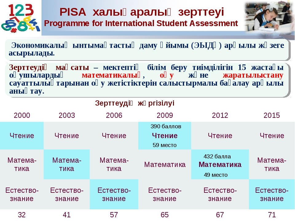 * PISA халықаралық зерттеуі Programme for International Student Assessment Эк...