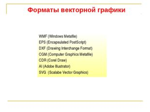 WMF (Windows Metafile) EPS (Encapsulated PostScript) DXF (Drawing Interchange