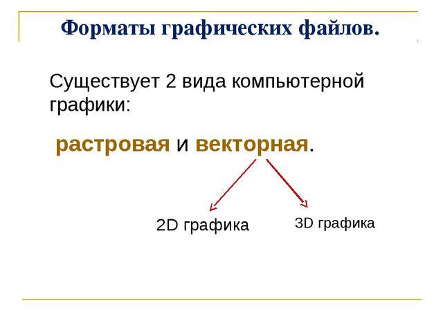 Форматы графических файлов. Существует 2 вида компьютерной графики: растровая...