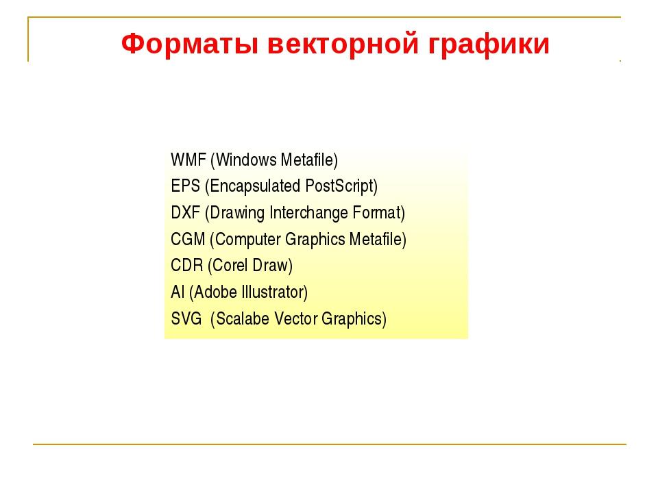 WMF (Windows Metafile) EPS (Encapsulated PostScript) DXF (Drawing Interchange...