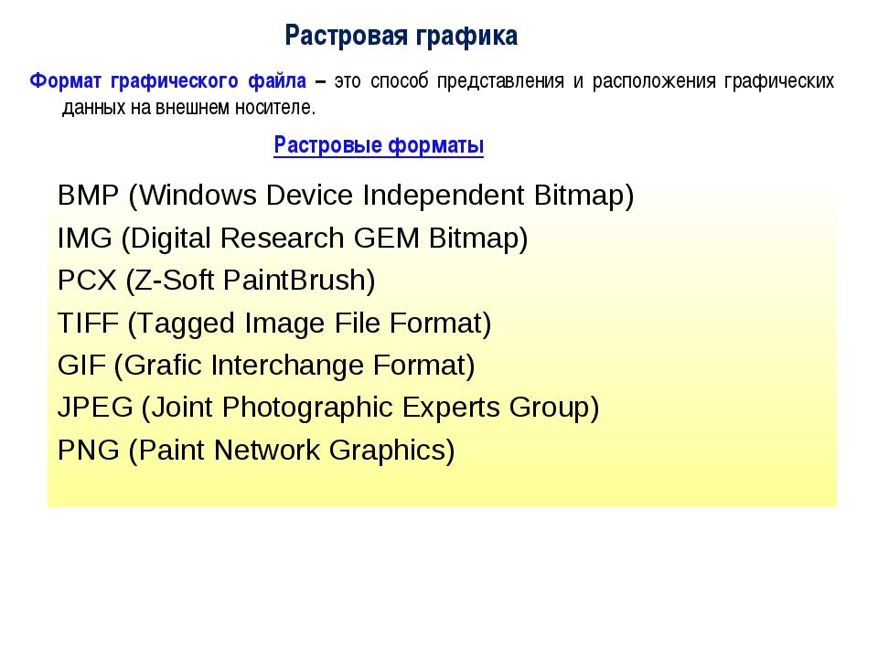 Растровая графика Формат графического файла – это способ представления и расп...