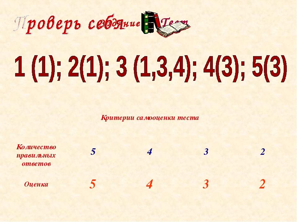 Задание 3 Тест Критерии самооценки теста Количество правильных ответов543...