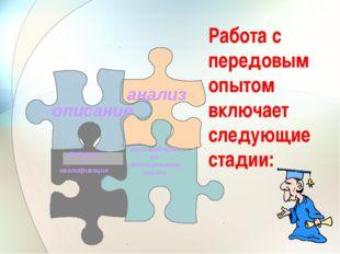 Работа с передовым опытом включает следующие стадии: описание анализ рекоменд