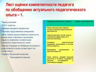 Лист оценки компетентности педагога по обобщению актуального педагогического
