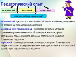 Педагогический опыт Исторический - результаты педагогической теории и практик