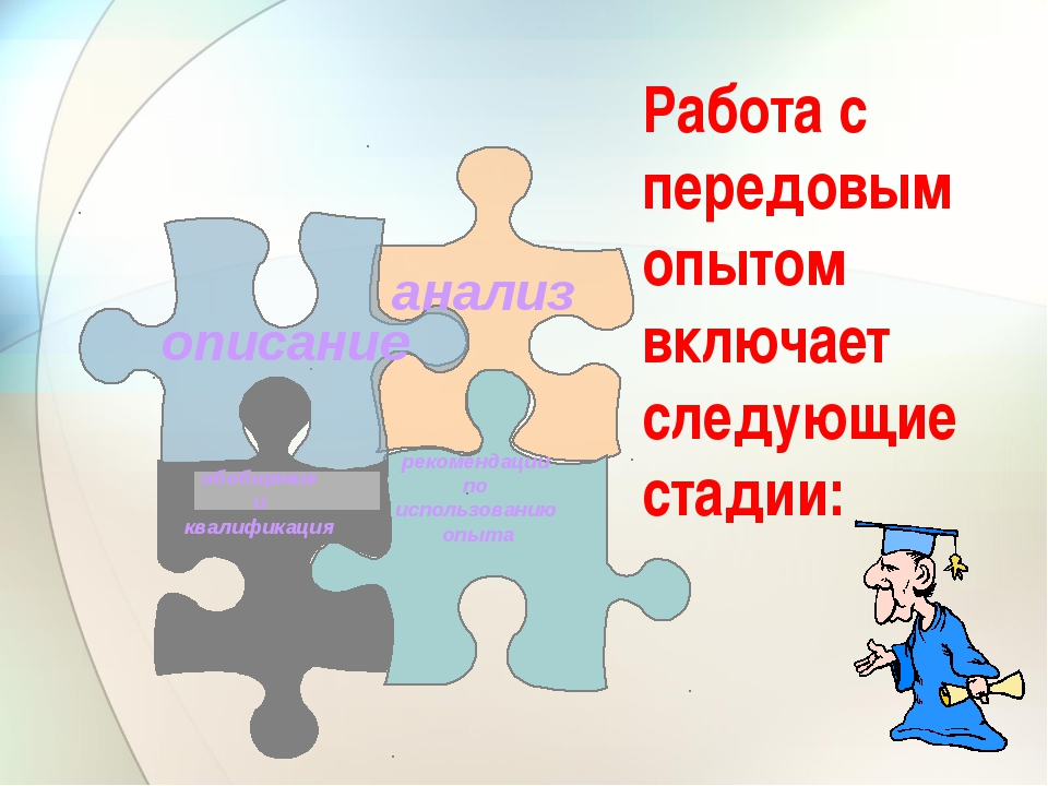 Работа с передовым опытом включает следующие стадии: описание анализ рекоменд...