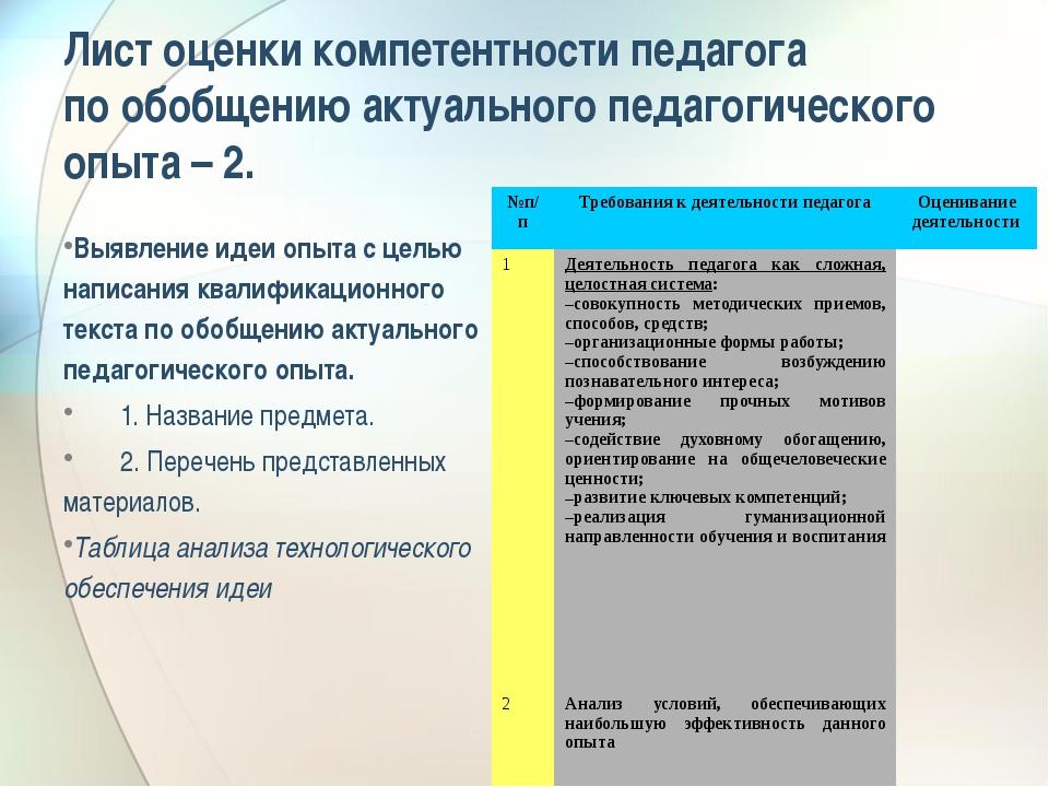 Лист оценки компетентности педагога по обобщению актуального педагогического...