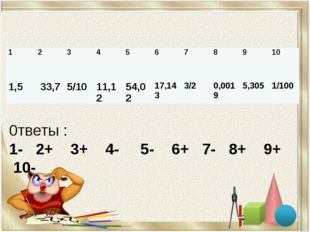 0тветы : 1- 2+ 3+ 4- 5- 6+ 7- 8+ 9+ 10- 1 2 3 4 5 6 7 8 9 10 1,5 33,7 5/10 1