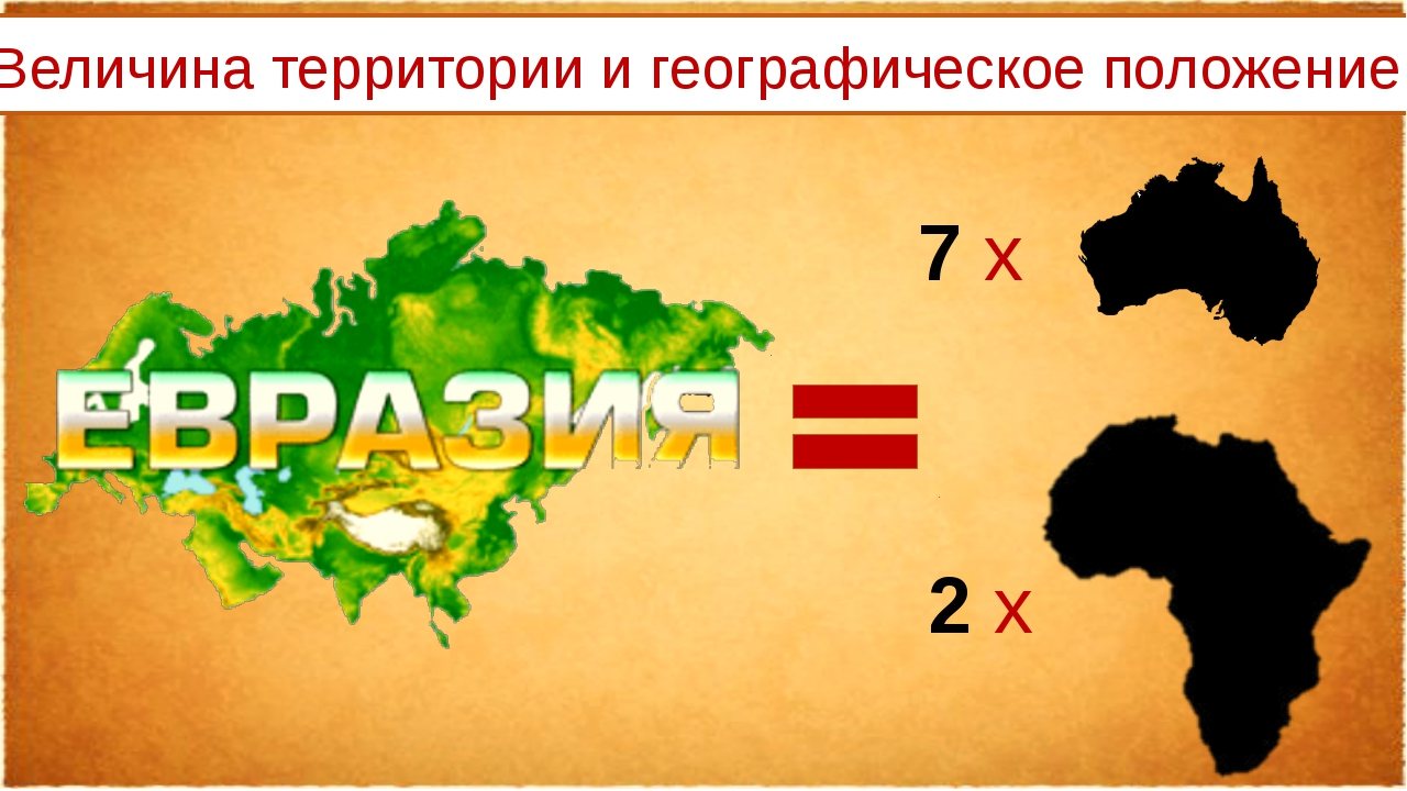 Величина территории и географическое положение 7 х 2 х