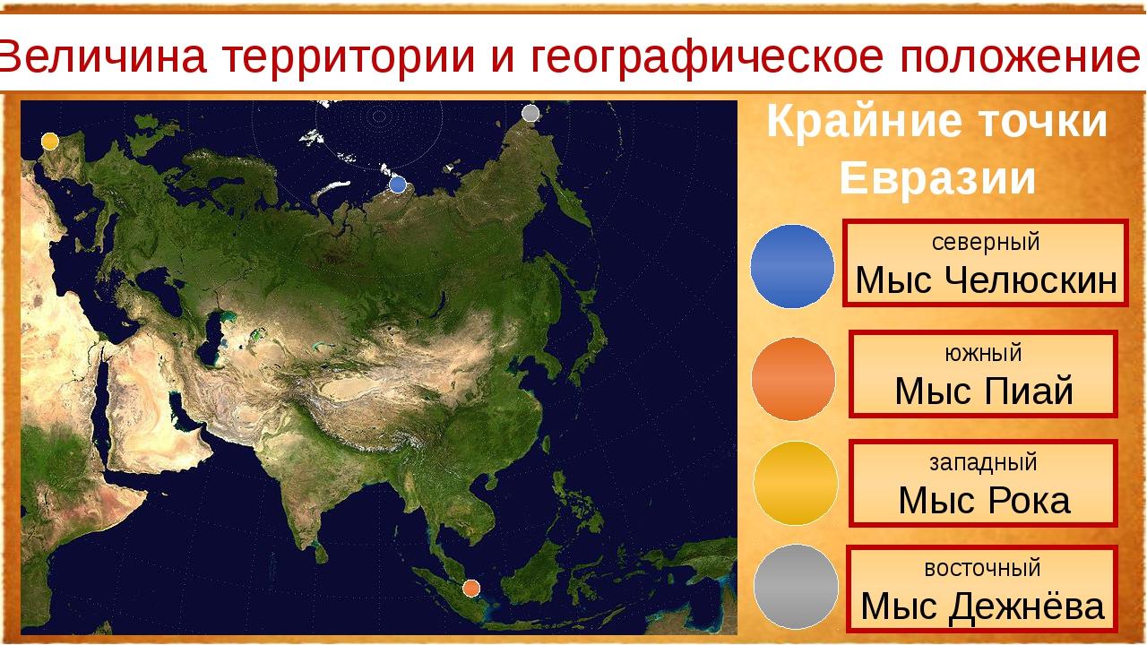 Величина территории и географическое положение северный Мыс Челюскин восточн...