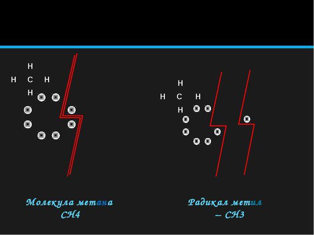 Наименование алканов Инструкция №1