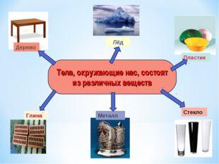 Тела, окружающие нас, состоят из различных веществ Дерево Лёд Пластик Глина С