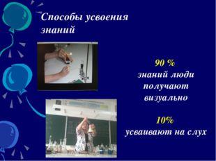 Способы усвоения знаний 90 % знаний люди получают визуально 10% усваивают на