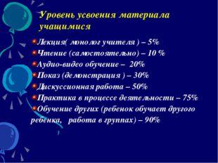 Уровень усвоения материала учащимися Лекция( монолог учителя ) – 5% Чтение (с