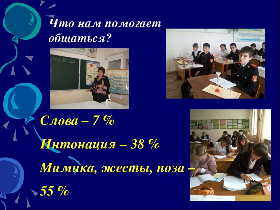 Что нам помогает общаться? Слова – 7 % Интонация – 38 % Мимика, жесты, поза –...