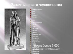 Заклятые враги человечества Проказа (лепра) Чума Оспа Холера Малярия Тиф Сиби