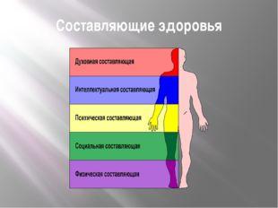 Составляющие здоровья Основные составляющие здоровья.