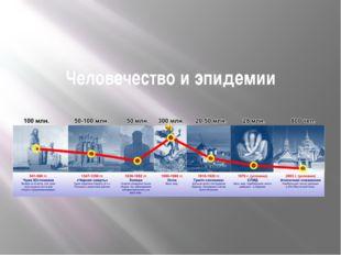 Человечество и эпидемии Влияние эпидемий на историю человечества в виде графи