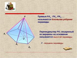 А1 Р А2 А3 Прямые РА1, РА2, РА3, … называются боковыми рёбрами пирамиды О Пер