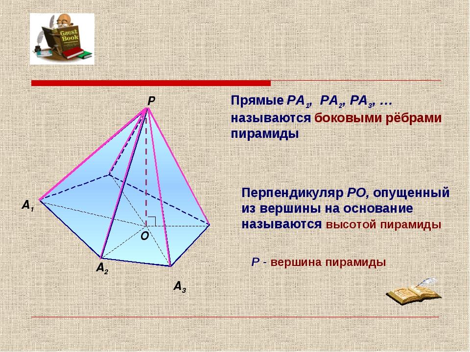 А1 Р А2 А3 Прямые РА1, РА2, РА3, … называются боковыми рёбрами пирамиды О Пер...