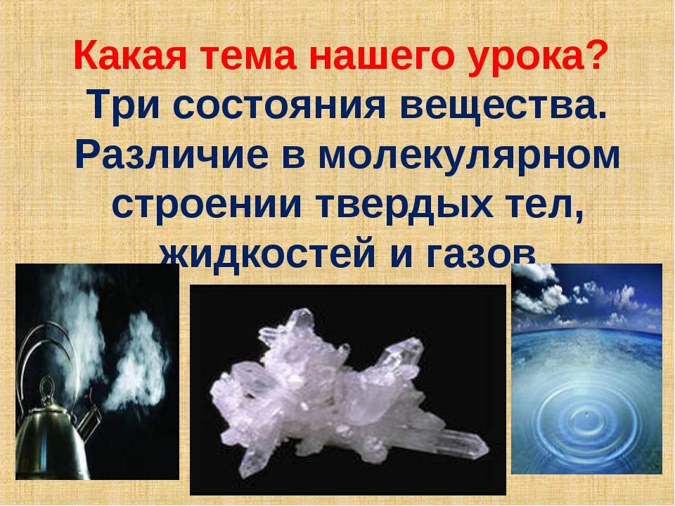 Какая тема нашего урока? Три состояния вещества. Различие в молекулярном стро...