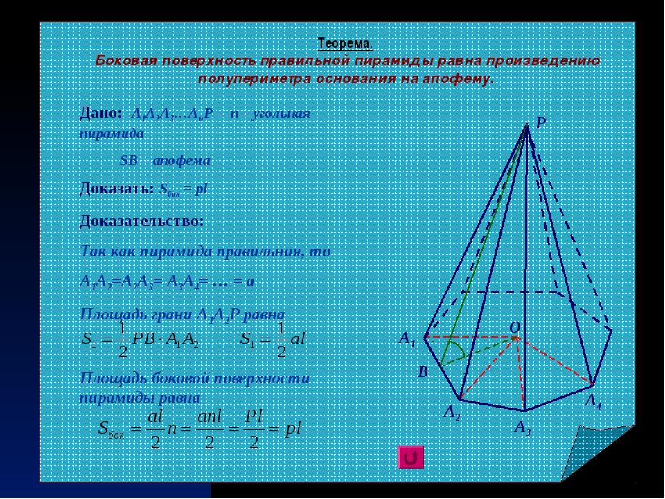 Теорема. Боковая поверхность правильной пирамиды равна произведению полуперим...