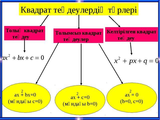 Квадрат теңдеулердің түрлері Толық квадрат теңдеу Толымсыз квадрат теңдеулер...