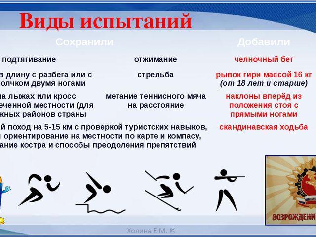 Виды испытаний Сохранили Добавили подтягивание отжимание челночный бег прыжки...