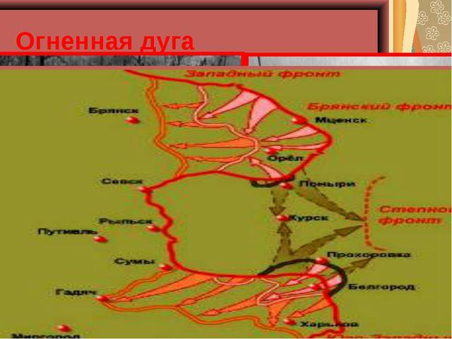 Огненная дуга В январе Красная Армия начала наступление под Ленинградом, и 18...