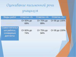 Оценивание письменной речи учащихся Виды работ Отметка«3» Отметка«4» Отметка«