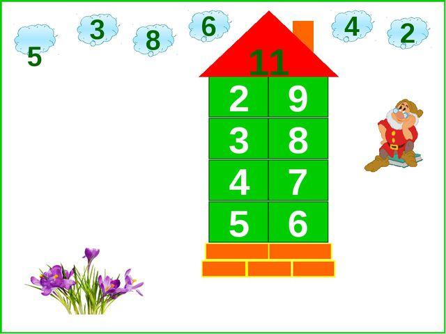 12 далее 3+9 9+3 5+7 8+5 7+7 5+9 6+6 7+5 8+4