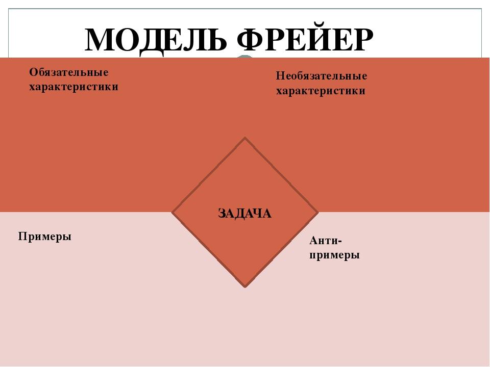 ЗАДАЧА МОДЕЛЬ ФРЕЙЕР Обязательные характеристики Примеры Анти- примеры Необяз...