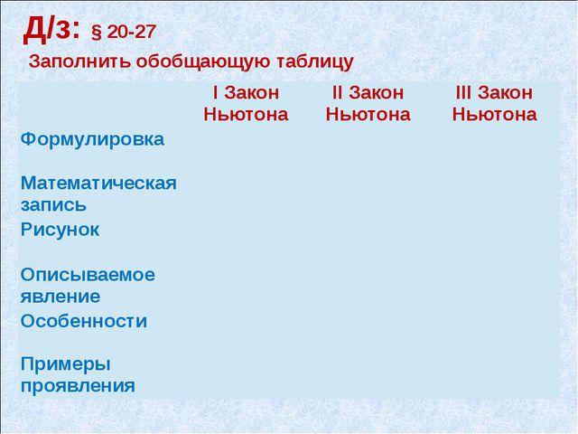 Д/з: § 20-27 Заполнить обобщающую таблицу IЗакон Ньютона IIЗакон Ньютона IIIЗ...