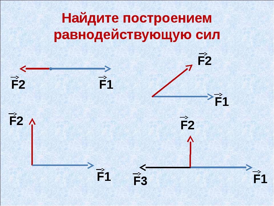 Найдите построением равнодействующую сил F2 F1 F2 F1 F1 F2 F2 F1 F3