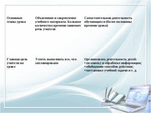 Основные этапы урока Объяснение и закрепление учебного материала. Большое к