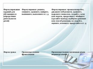 Формулирование заданий для обучающихся (определение деятельности детей) Фор