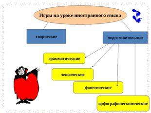 Игры на уроке иностранного языка творческие подготовительные грамматические л