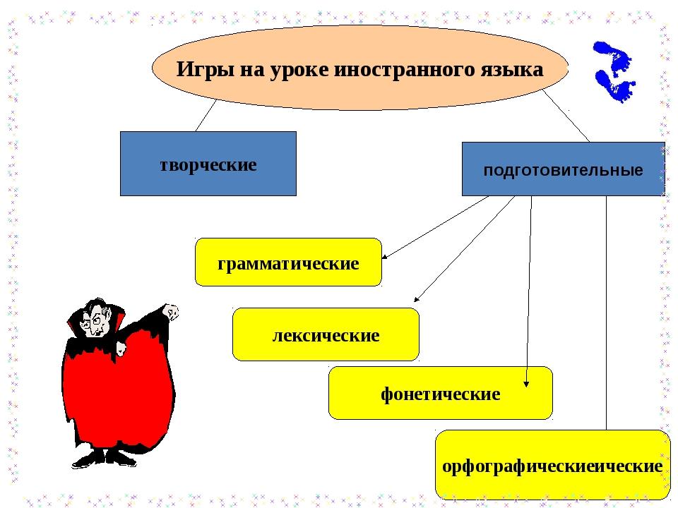 Игры на уроке иностранного языка творческие подготовительные грамматические л...