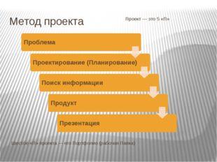 Метод проекта Проект — это 5 «П» Шестое «П» проекта — его Портфолио (рабочая